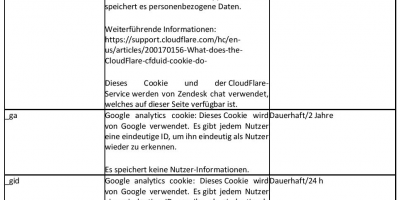 TABLEAU COOKIE POLICY EN